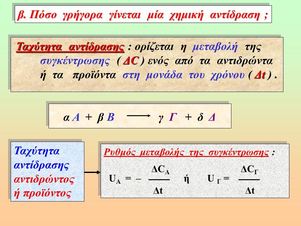 NO + Cl 2 NOCl + Cl Αποτελεσματική σύγκρουση (σωστός προσανατολισμός) Μη αποτελεσματική σύγκρουση