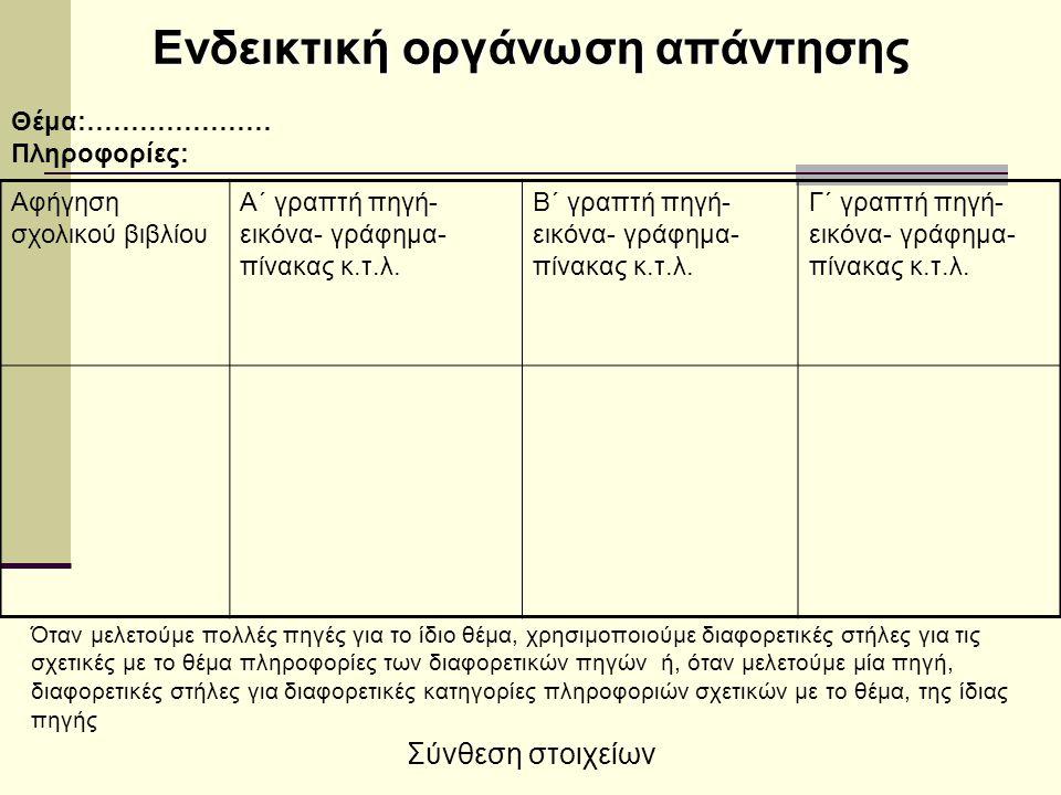 Ενδεικτική οργάνωση απάντησης Αφήγηση σχολικού βιβλίου Α΄ γραπτή πηγή- εικόνα- γράφημα- πίνακας κ.τ.λ.