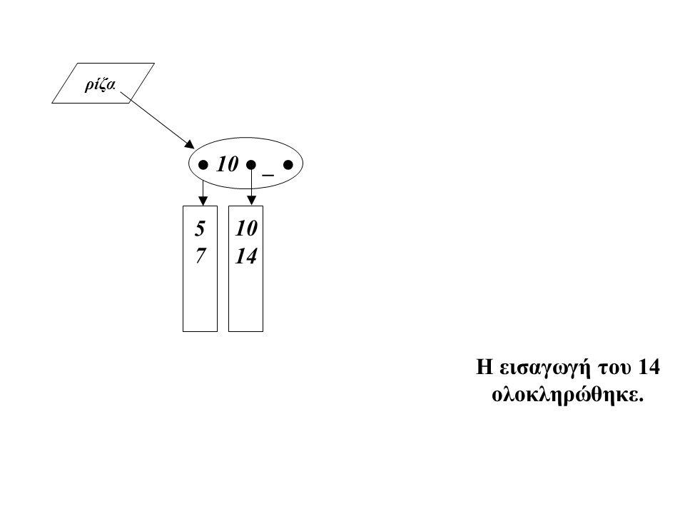 ρίζα 5757 Η εισαγωγή του 14 ολοκληρώθηκε. 10 14 ● 10 ● _ ●