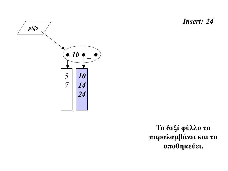 ρίζα Insert: 24 5757 10 14 24 Το δεξί φύλλο το παραλαμβάνει και το αποθηκεύει. ● 10 ● _ ●