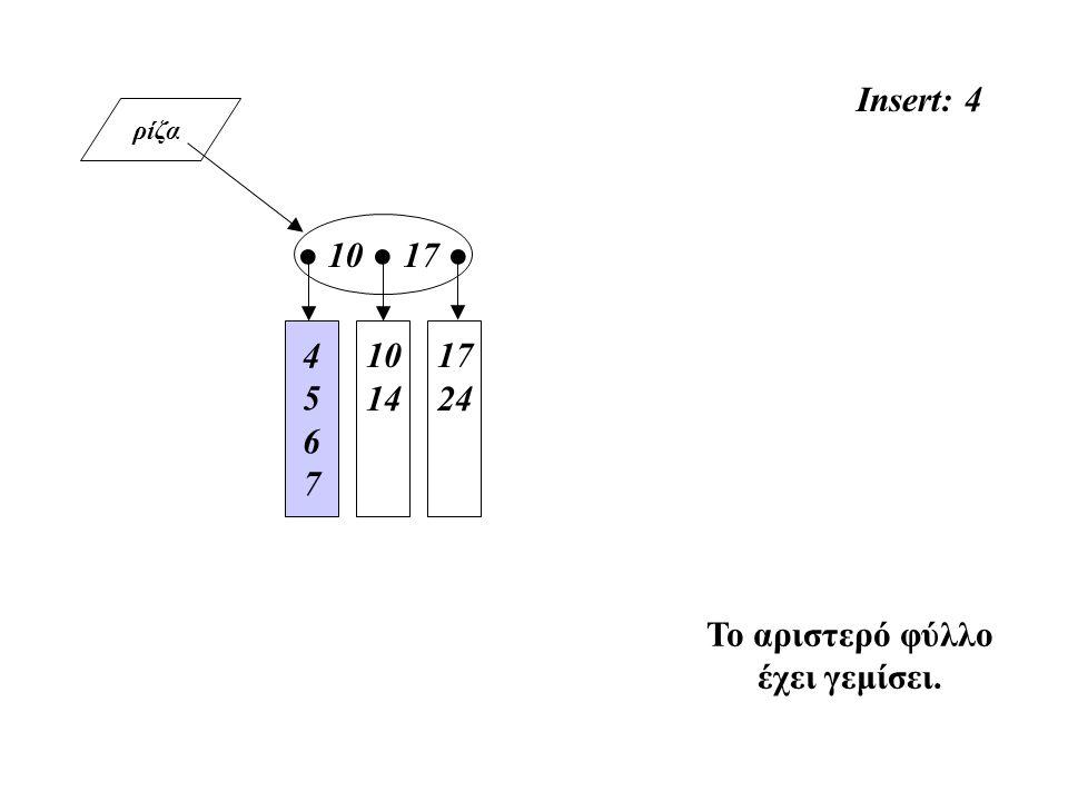 ρίζα 45674567 10 14 ● 10 ● 17 ● 17 24 Insert: 4 Το αριστερό φύλλο έχει γεμίσει.