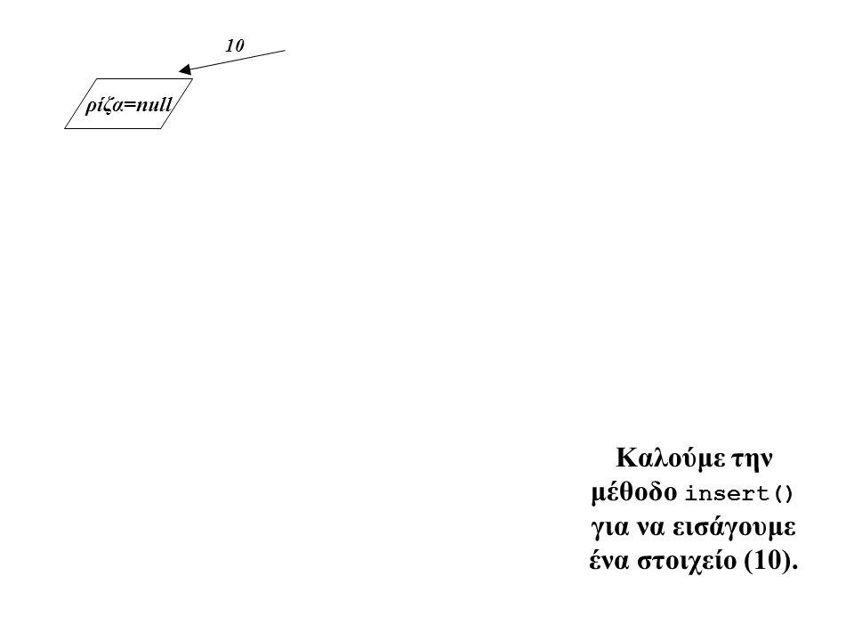 ρίζα=null 10 Καλούμε την μέθοδο insert() για να εισάγουμε ένα στοιχείο (10).