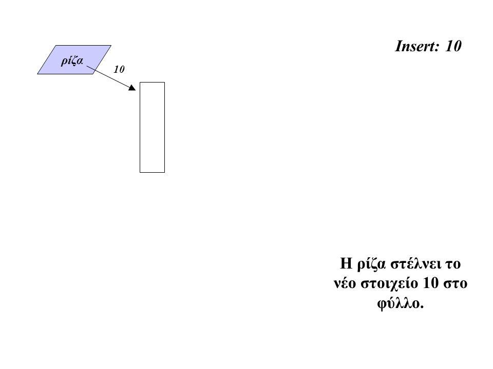 ρίζα Insert: 10 10 Το φύλλο αποθηκεύει το στοιχείο.