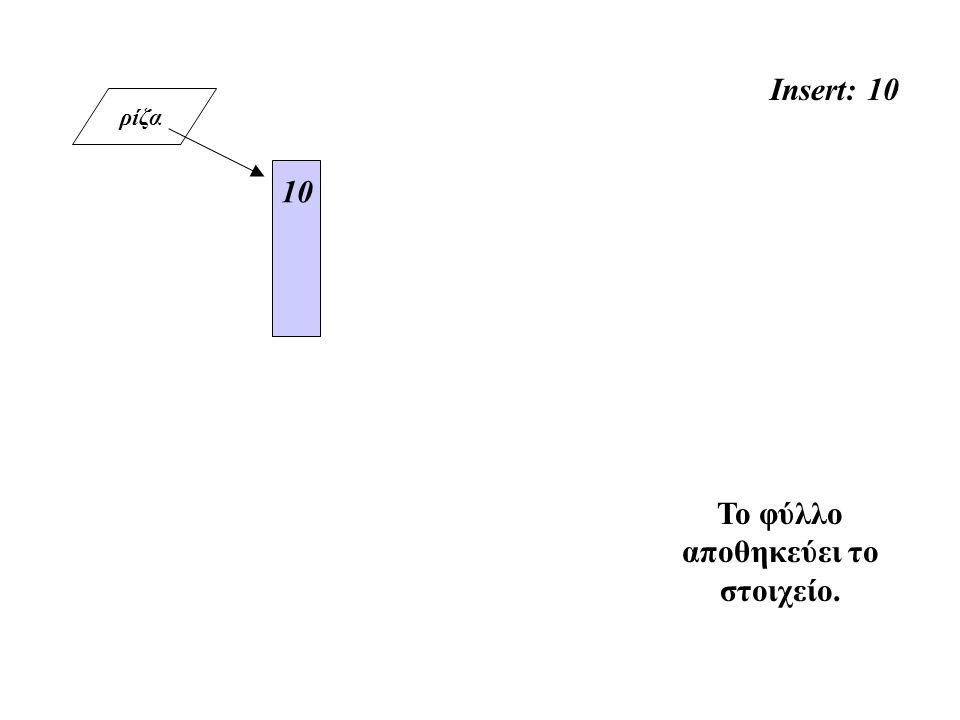 ρίζα Insert: 17 5757 10 14 24 Εισαγωγή του 17.Η ρίζα το στέλνει στον εσωτερικό κόμβο.