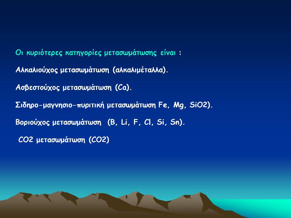 Οι κυριότερες κατηγορίες μετασωμάτωσης είναι : Αλκαλιούχος μετασωμάτωση (αλκαλιμέταλλα). Ασβεστούχος μετασωμάτωση (Ca). Σιδηρο-μαγνησιο-πυριτική μετασ