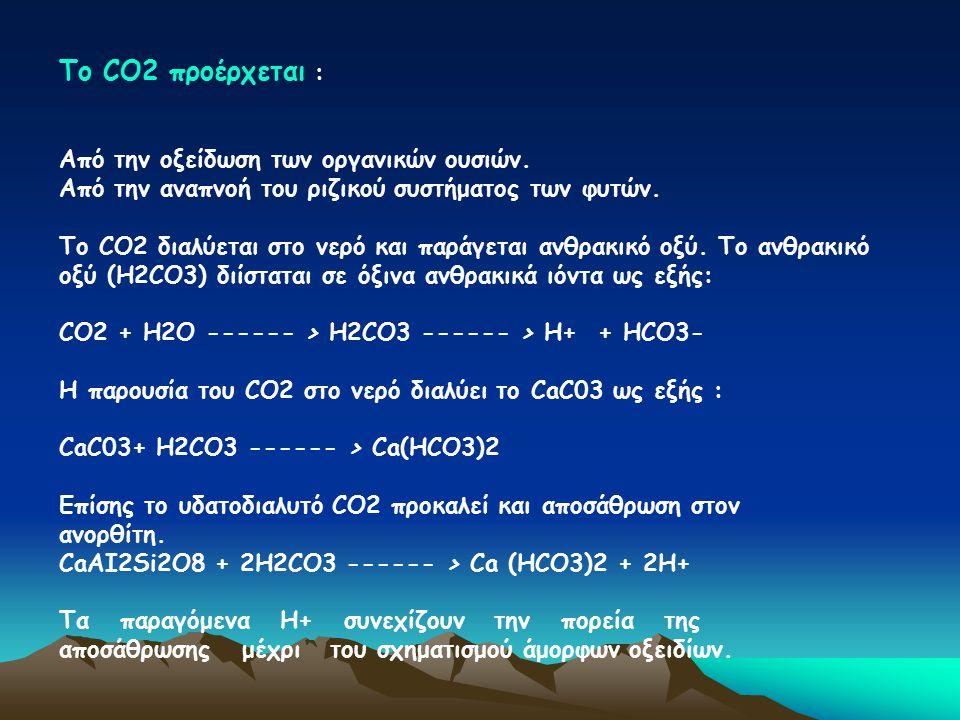Το CΟ2 προέρχεται : Από την οξείδωση των οργανικών ουσιών. Από την αναπνοή του ριζικού συστήματος των φυτών. Το CΟ2 διαλύεται στο νερό και παράγεται α