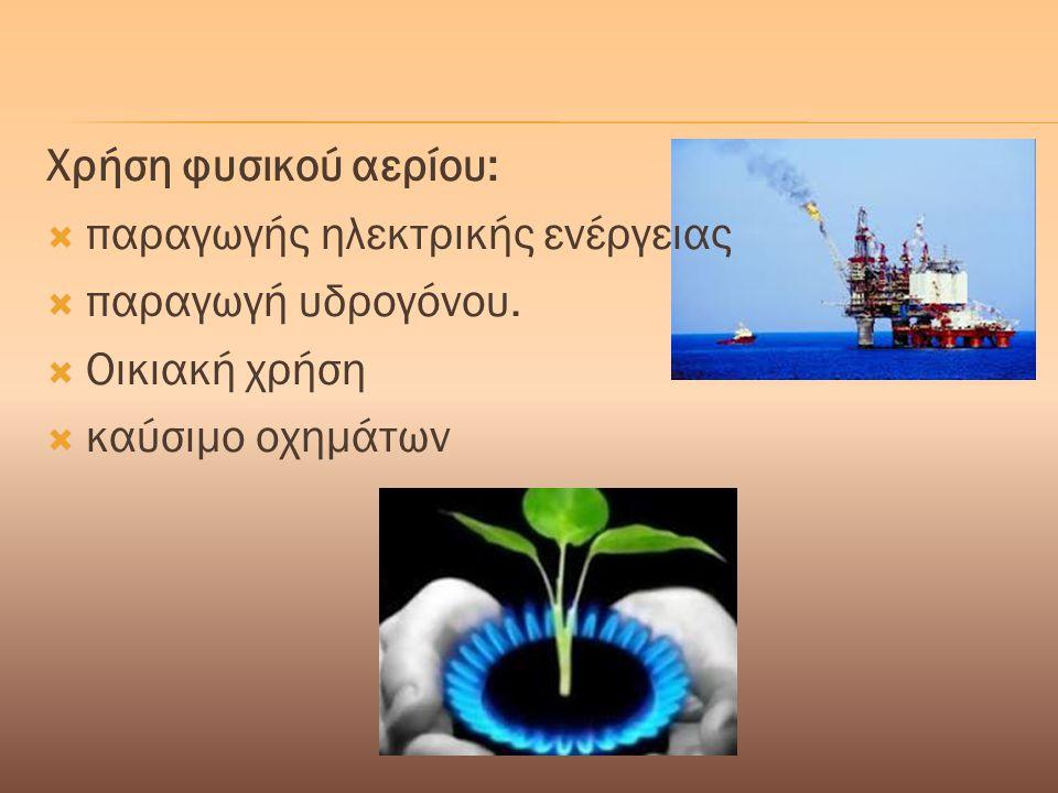 Χρήση φυσικού αερίου:  παραγωγής ηλεκτρικής ενέργειας  παραγωγή υδρογόνου.  Οικιακή χρήση  καύσιμο οχημάτων