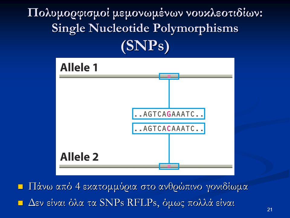 Πολυμορφισμοί μεμονωμένων νουκλεοτιδίων: Single Nucleotide Polymorphisms (SNPs) Πάνω από 4 εκατομμύρια στο ανθρώπινο γονιδίωμα Πάνω από 4 εκατομμύρια