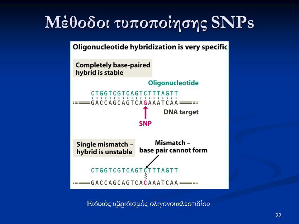 Μέθοδοι τυποποίησης SNPs 22 Ειδικός υβριδισμός ολιγονουκλεοτιδίου