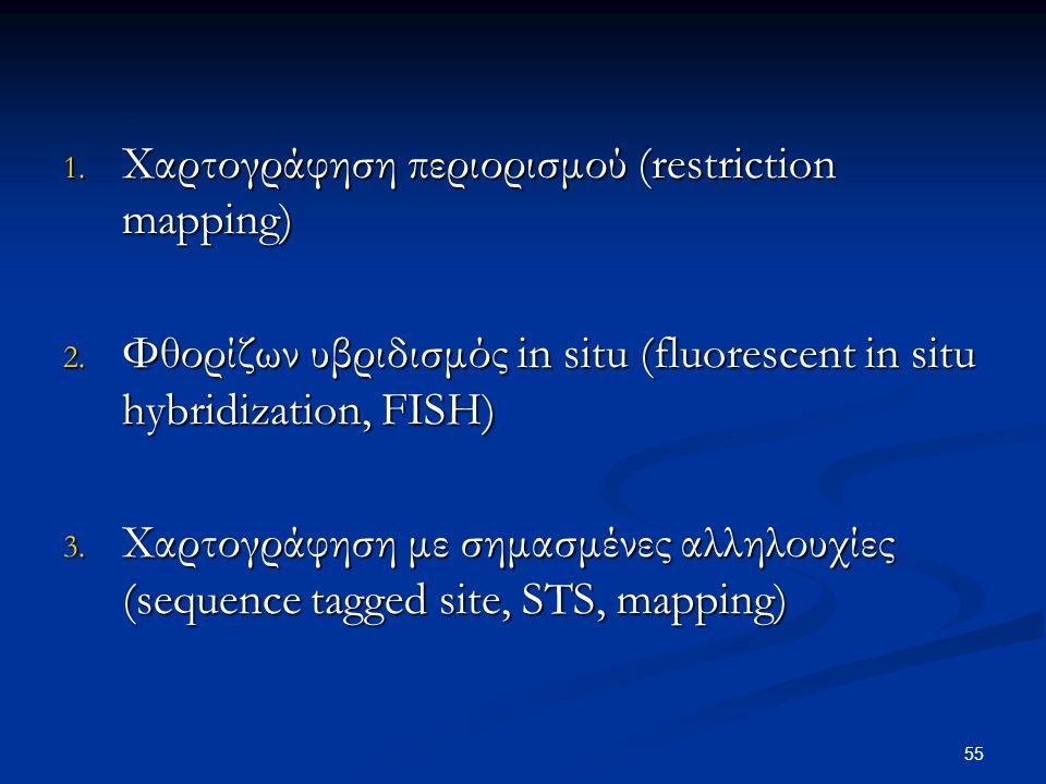 1. Χαρτογράφηση περιορισμού (restriction mapping) 2. Φθορίζων υβριδισμός in situ (fluorescent in situ hybridization, FISH) 3. Χαρτογράφηση με σημασμέν