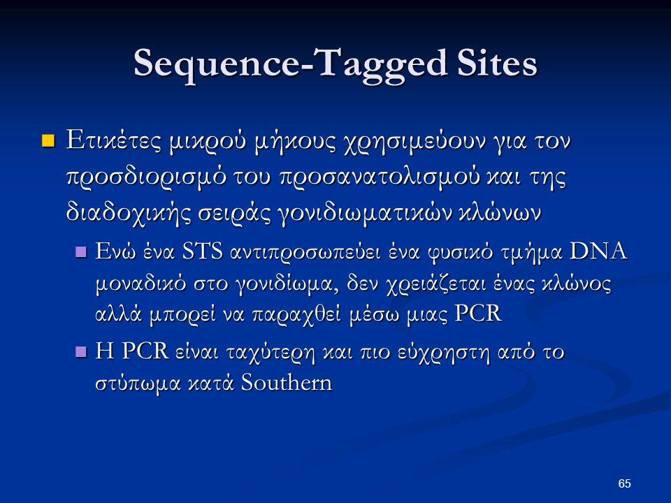 Sequence-Tagged Sites Ετικέτες μικρού μήκους χρησιμεύουν για τον προσδιορισμό του προσανατολισμού και της διαδοχικής σειράς γονιδιωματικών κλώνων Ετικ