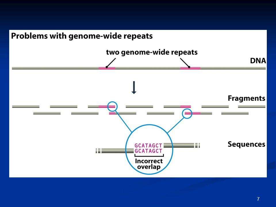 Στρατηγικές αλληλούχησης ολόκληρων γονιδιωμάτων 1.