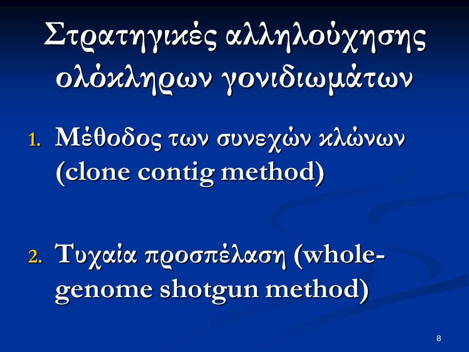 Στρατηγικές αλληλούχησης ολόκληρων γονιδιωμάτων 1. Μέθοδος των συνεχών κλώνων (clone contig method) 2. Τυχαία προσπέλαση (whole- genome shotgun method