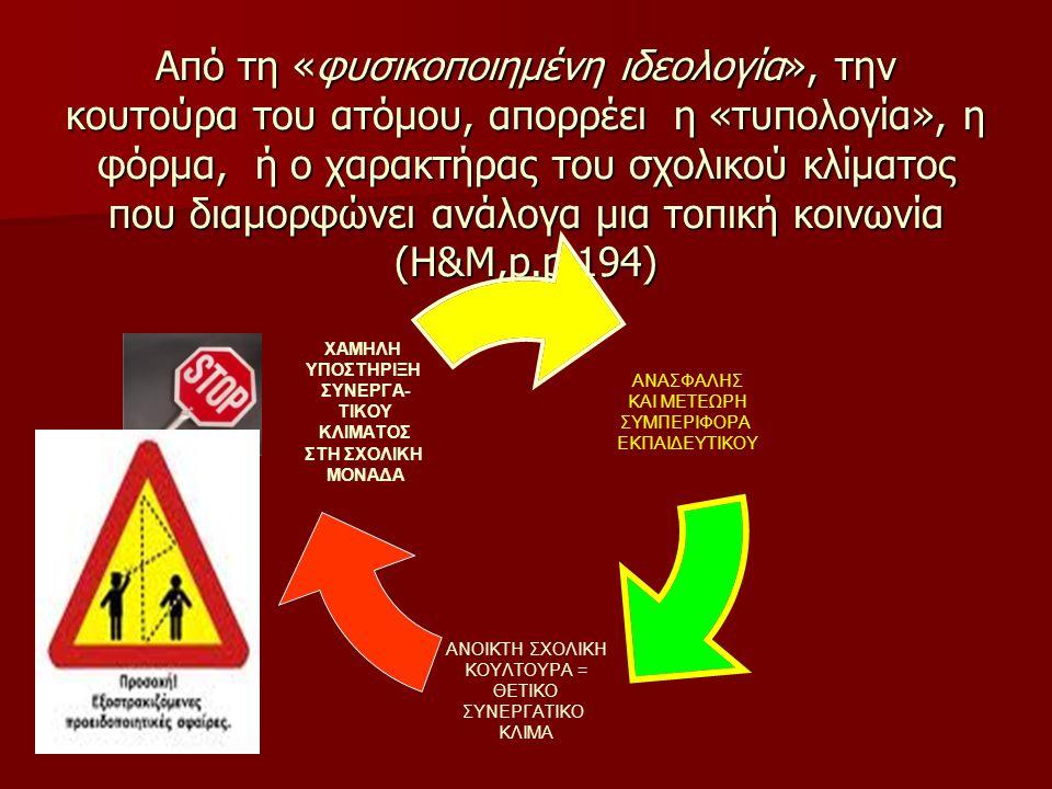 Από τη «φυσικοποιημένη ιδεολογία», την κουτούρα του ατόμου, απορρέει η «τυπολογία», η φόρμα, ή ο χαρακτήρας του σχολικού κλίματος που διαμορφώνει ανάλογα μια τοπική κοινωνία (Η&Μ,p.p.194) ΑΝΑΣΦΑΛΗΣ ΚΑΙ ΜΕΤΕΩΡΗ ΣΥΜΠΕΡΙΦΟΡΑ ΕΚΠΑΙΔΕΥΤΙΚΟΥ ΑΝΟΙΚΤΗ ΣΧΟΛΙΚΗ ΚΟΥΛΤΟΥΡΑ = ΘΕΤΙΚΟ ΣΥΝΕΡΓΑΤΙΚΟ ΚΛΙΜΑ ΧΑΜΗΛΗ ΥΠΟΣΤΗΡΙΞΗ ΣΥΝΕΡΓΑ- ΤΙΚΟΥ ΚΛΙΜΑΤΟΣ ΣΤΗ ΣΧΟΛΙΚΗ ΜΟΝΑΔΑ