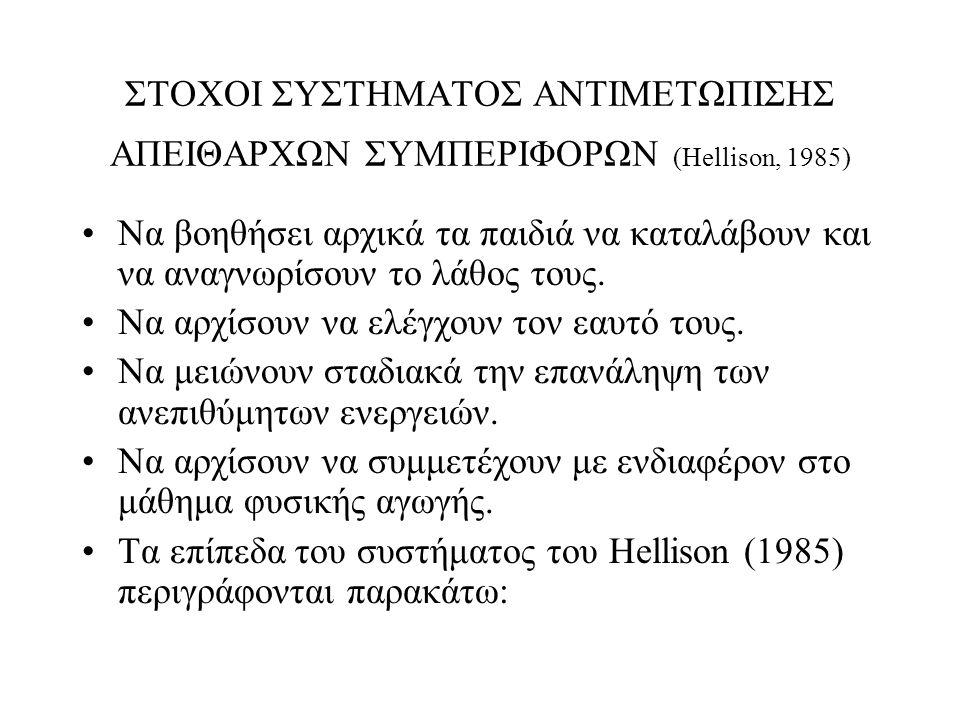 ΣΤΟΧΟΙ ΣΥΣΤΗΜΑΤΟΣ ΑΝΤΙΜΕΤΩΠΙΣΗΣ ΑΠΕΙΘΑΡΧΩΝ ΣΥΜΠΕΡΙΦΟΡΩΝ (Hellison, 1985) Να βοηθήσει αρχικά τα παιδιά να καταλάβουν και να αναγνωρίσουν το λάθος τους.