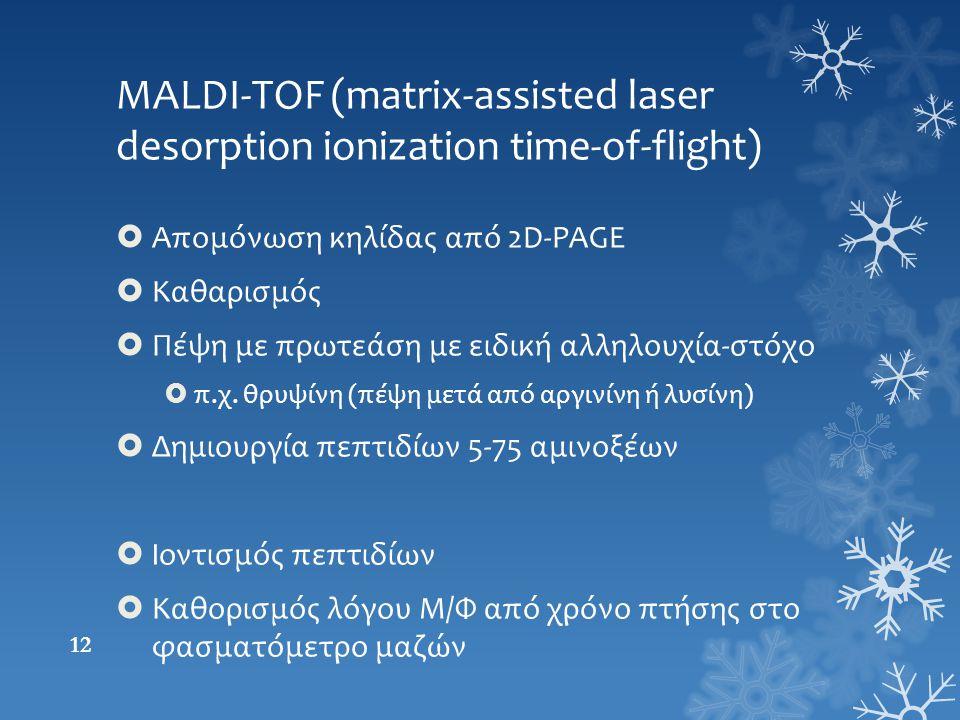 MALDI-TOF (matrix-assisted laser desorption ionization time-of-flight)  Απομόνωση κηλίδας από 2D-PAGE  Καθαρισμός  Πέψη με πρωτεάση με ειδική αλληλ