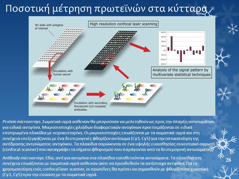 Ποσοτική μέτρηση πρωτεϊνών στα κύτταρα Protein microarrays. Σωματικά υγρά ασθενών θα μπορούσαν να μελετηθούν ως προς την ύπαρξη αντισωμάτων για ειδικά