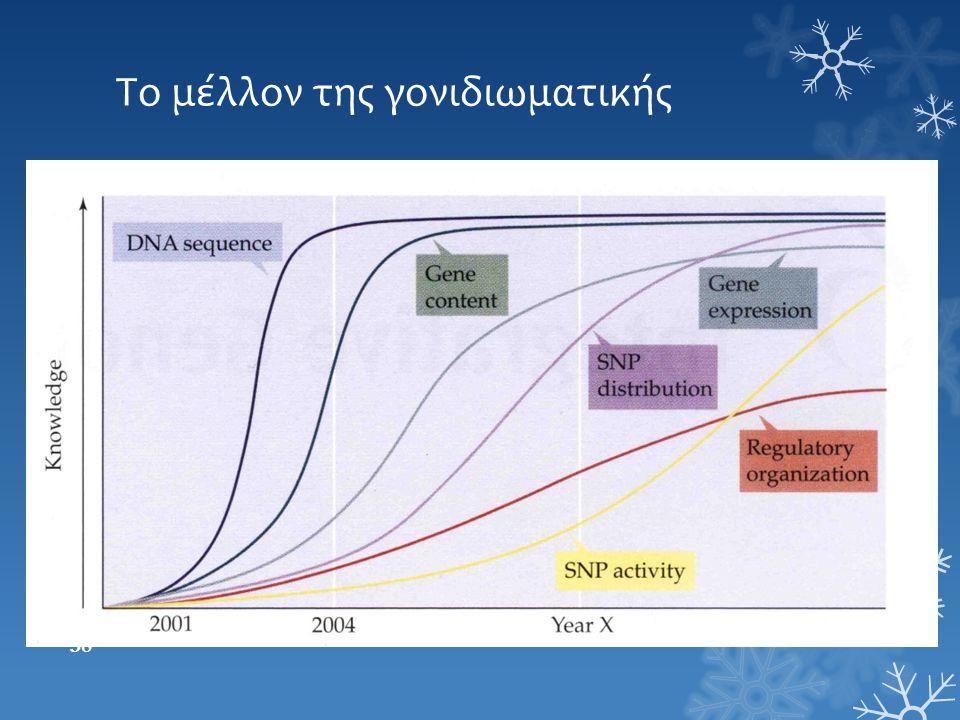 Το μέλλον της γονιδιωματικής 38
