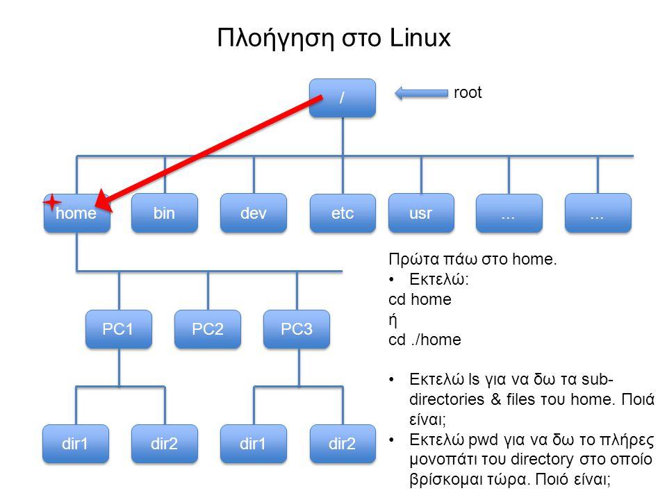 Πλοήγηση στο Linux usr bin dev etc home... / / PC1 PC2 PC3 dir1 dir2 Πρώτα πάω στο home.