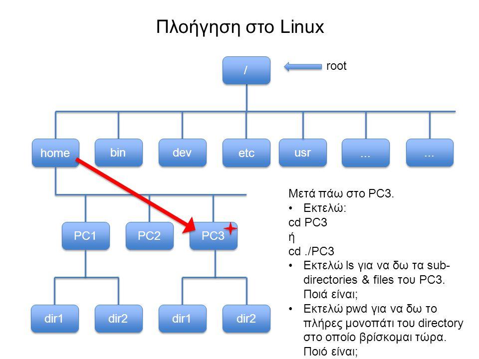 Πλοήγηση στο Linux usr bin dev etc home.../ / PC1 PC2 PC3 dir1 dir2 Μετά πάω στο PC3.