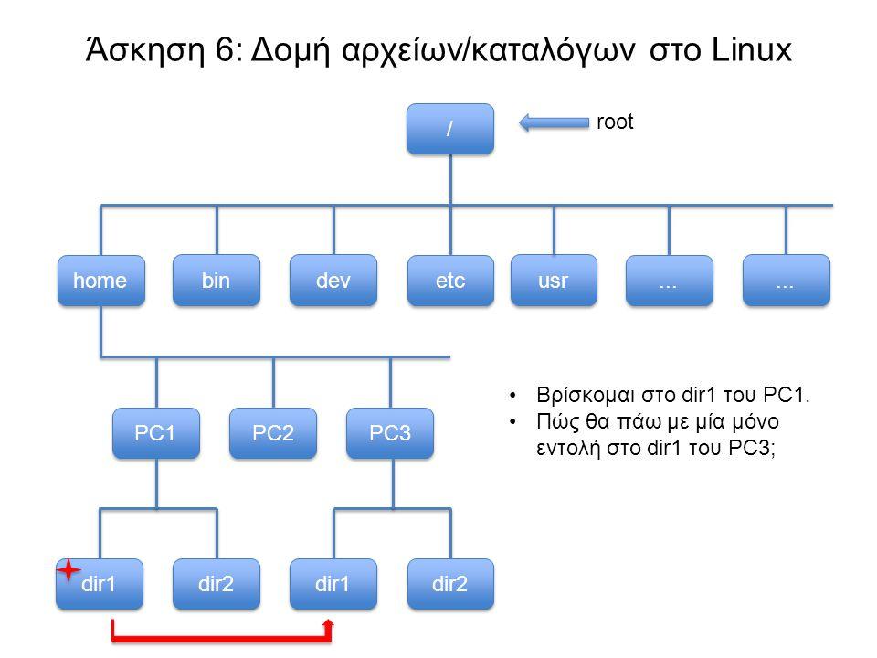Άσκηση 6: Δομή αρχείων/καταλόγων στο Linux usr bin dev etc home...