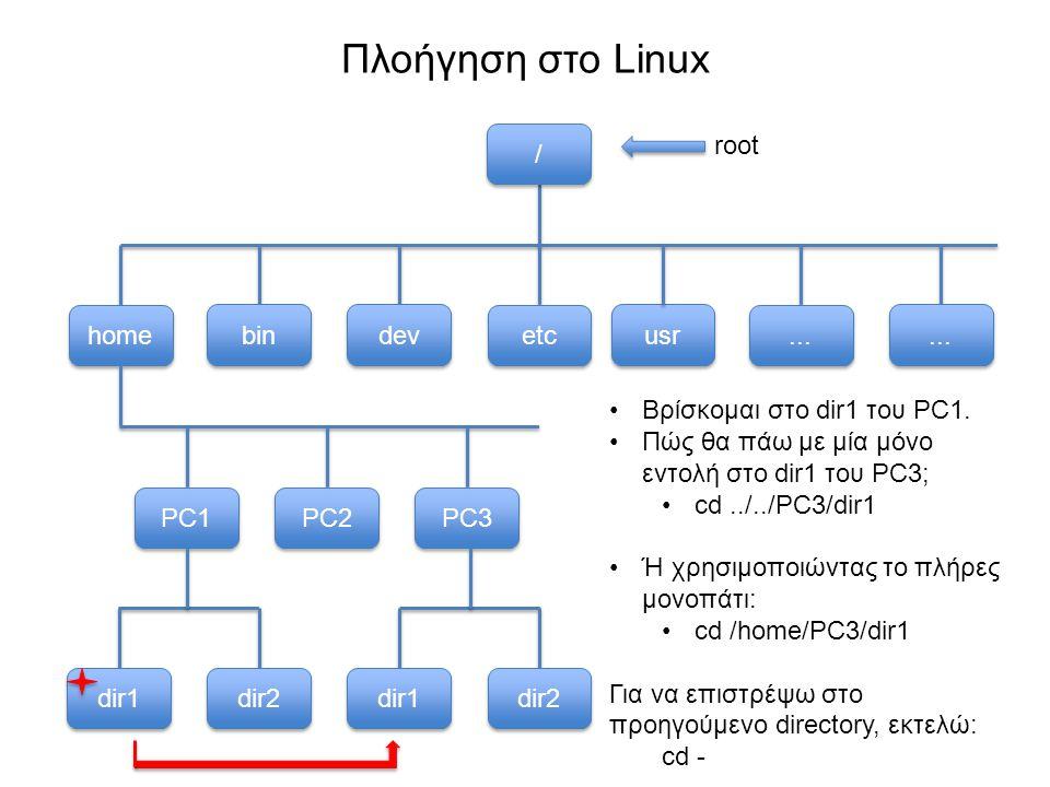 Πλοήγηση στο Linux usr bin dev etc home... / / PC1 PC2 PC3 dir1 dir2 Βρίσκομαι στο dir1 του PC1.