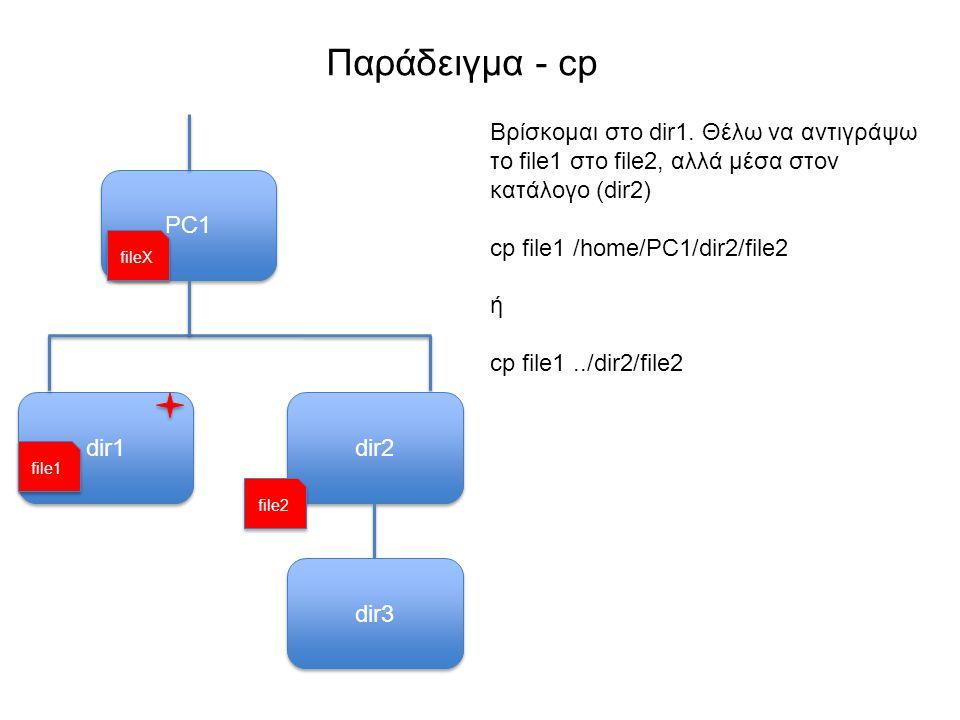 Παράδειγμα - cp PC1 Βρίσκομαι στο dir1.