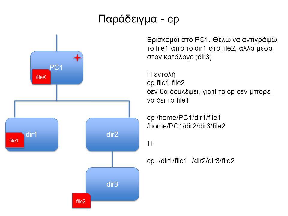 Παράδειγμα - cp PC1 Βρίσκομαι στο PC1.