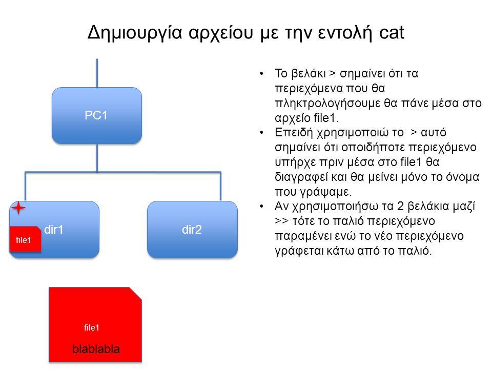 Δημιουργία αρχείου με την εντολή cat PC1 Το βελάκι > σημαίνει ότι τα περιεχόμενα που θα πληκτρολογήσουμε θα πάνε μέσα στο αρχείο file1.