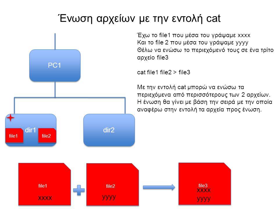 Ένωση αρχείων με την εντολή cat PC1 Έχω το file1 που μέσα του γράψαμε xxxx Και το file 2 που μέσα του γράψαμε yyyy Θέλω να ενώσω το περιεχόμενό τους σε ένα τρίτο αρχείο file3 cat file1 file2 > file3 Με την εντολή cat μπορώ να ενώσω τα περιεχόμενα από περισσότερους των 2 αρχείων.