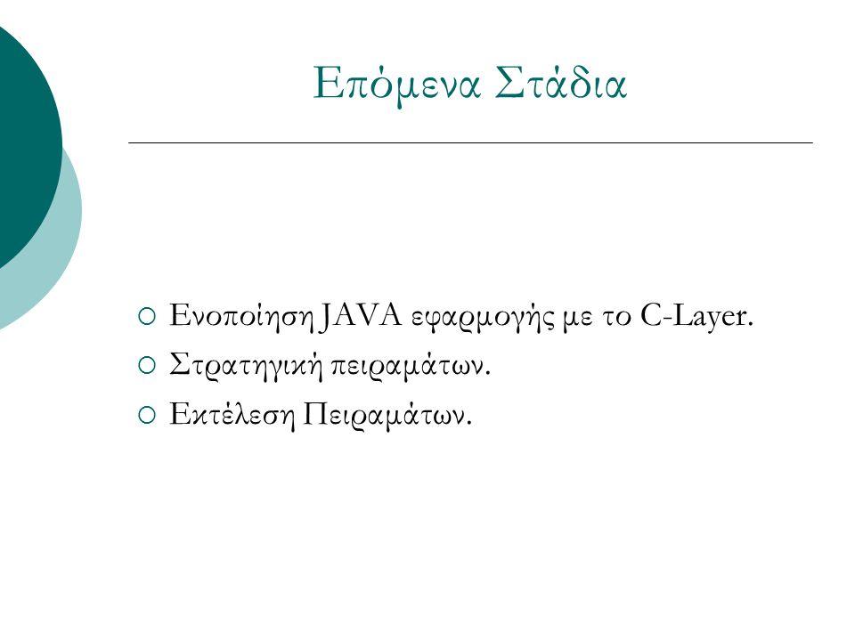 Επόμενα Στάδια  Ενοποίηση JAVA εφαρμογής με το C-Layer.