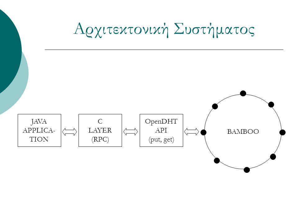 Στάδιο Ανάπτυξης  Εξοικείωση με το σύστημα PlanetLab.