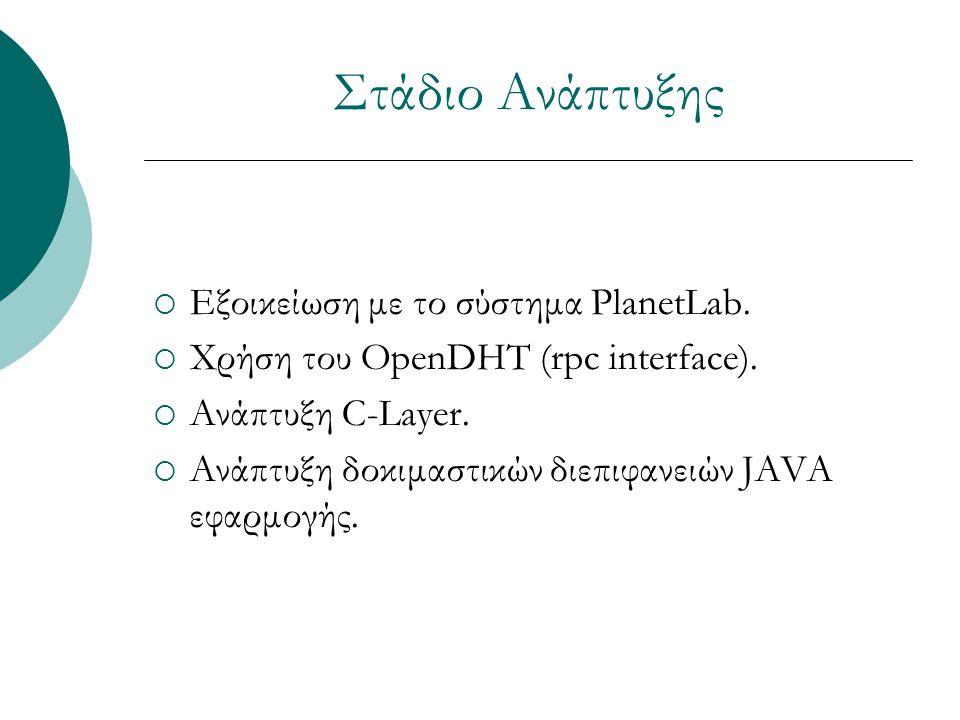Interface (prototype)