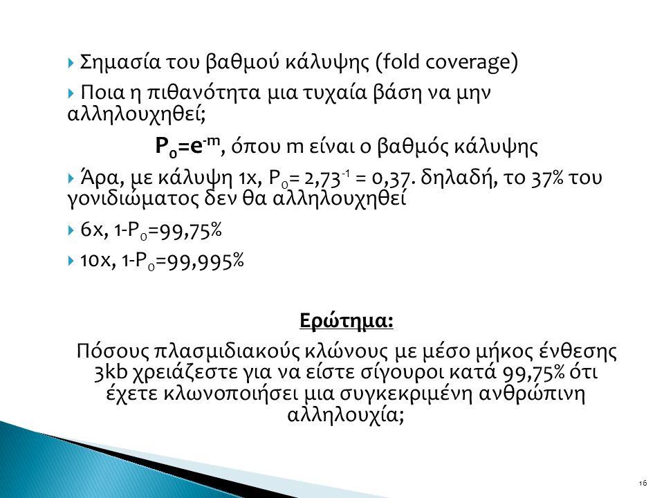  Σημασία του βαθμού κάλυψης (fold coverage)  Ποια η πιθανότητα μια τυχαία βάση να μην αλληλουχηθεί; P 0 =e -m, όπου m είναι ο βαθμός κάλυψης  Άρα,