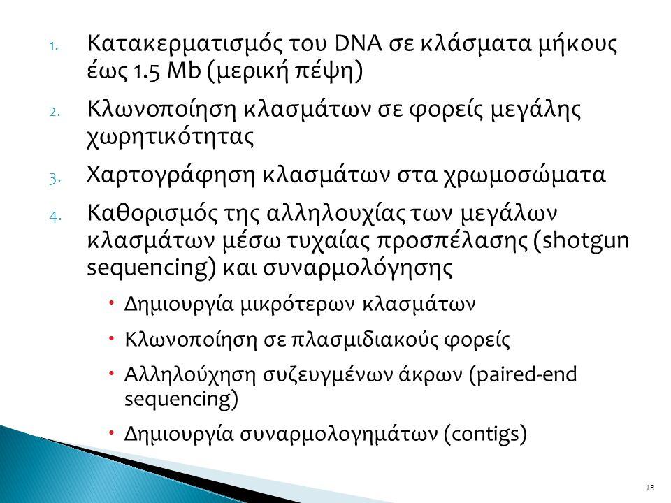 1. Κατακερματισμός του DNA σε κλάσματα μήκους έως 1.5 Mb (μερική πέψη) 2. Κλωνοποίηση κλασμάτων σε φορείς μεγάλης χωρητικότητας 3. Χαρτογράφηση κλασμά
