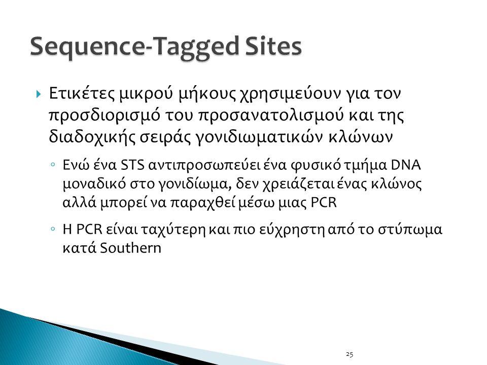  Ετικέτες μικρού μήκους χρησιμεύουν για τον προσδιορισμό του προσανατολισμού και της διαδοχικής σειράς γονιδιωματικών κλώνων ◦ Ενώ ένα STS αντιπροσωπ