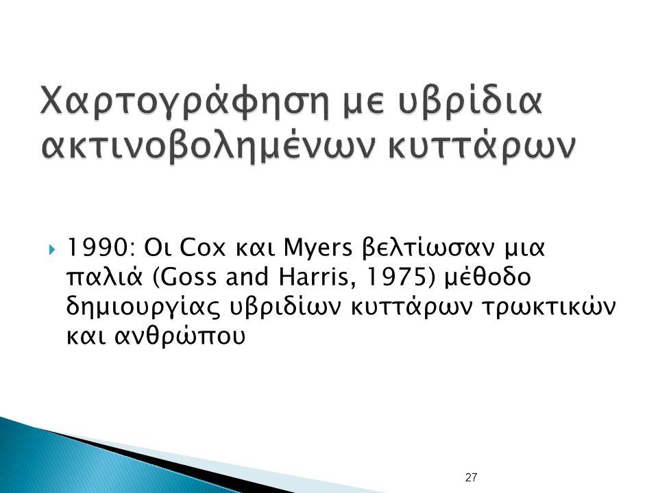 1990: Οι Cox και Myers βελτίωσαν μια παλιά (Goss and Harris, 1975) μέθοδο δημιουργίας υβριδίων κυττάρων τρωκτικών και ανθρώπου 27