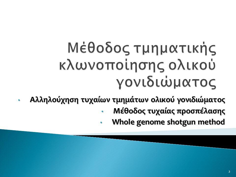 34 ΕΙΚΟΝΑ 10.5: ΕΙΚΟΝΑ 10.5: Δημιουργία πλασμιδιακής βιβλιοθήκης υποκλωνοποίησης για αλληλούχηση συζευγμένων άκρων.