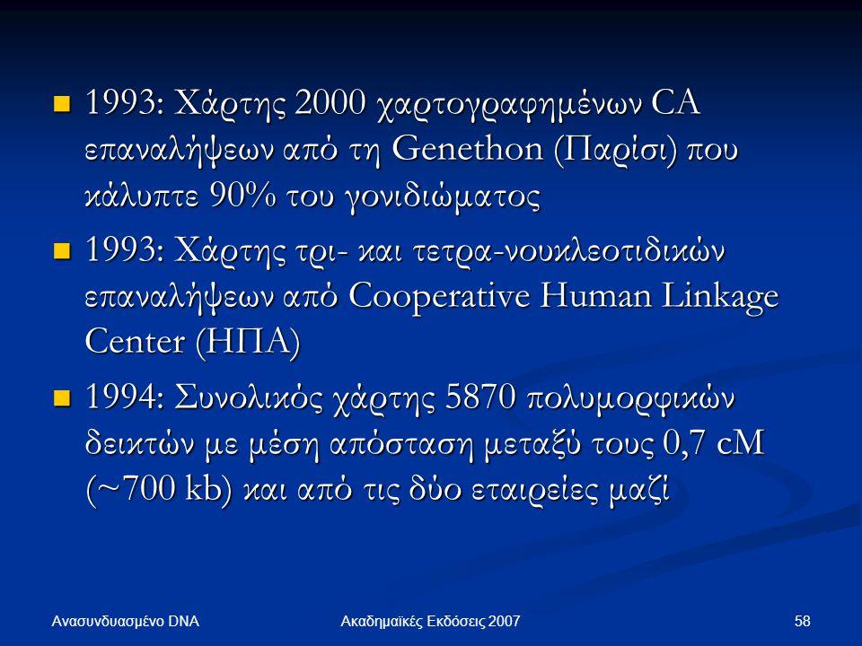 1993: Χάρτης 2000 χαρτογραφημένων CA επαναλήψεων από τη Genethon (Παρίσι) που κάλυπτε 90% του γονιδιώματος 1993: Χάρτης 2000 χαρτογραφημένων CA επαναλ