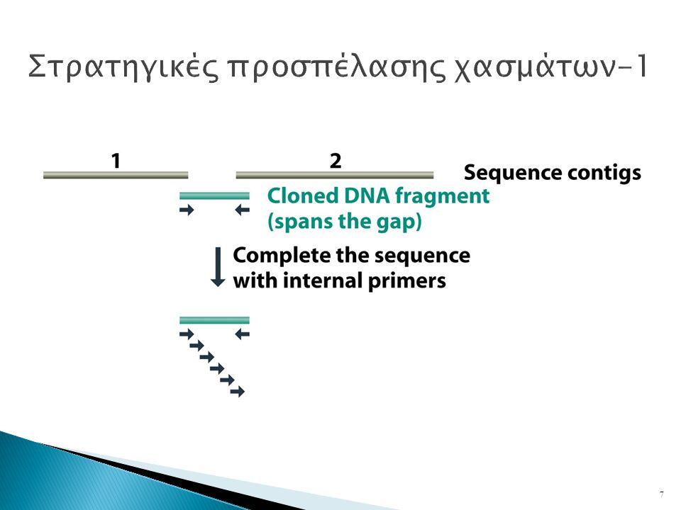 1.Κατακερματισμός του DNA σε κλάσματα μήκους έως 1.5 Mb (μερική πέψη) 2.