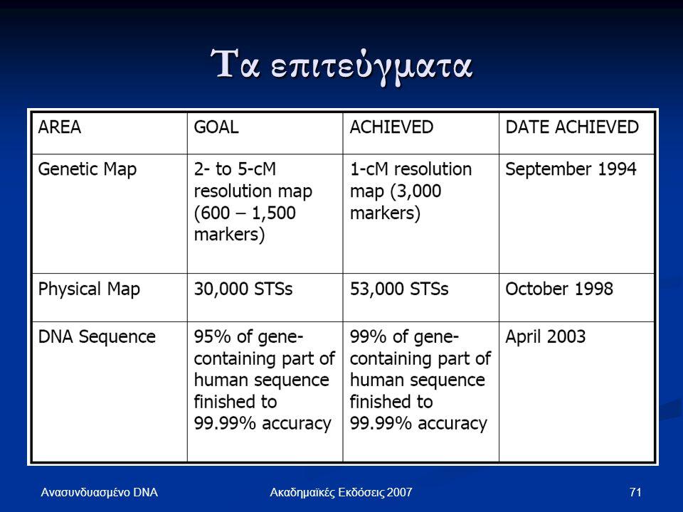 Τα επιτεύγματα Ανασυνδυασμένο DNA 71Ακαδημαϊκές Εκδόσεις 2007