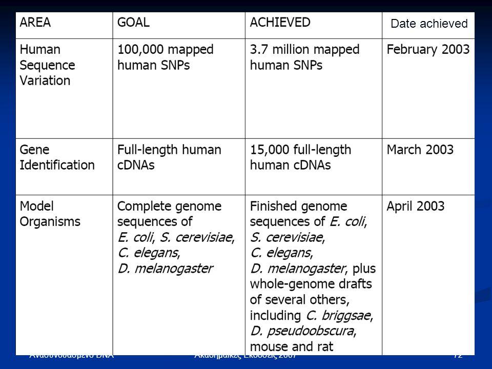 0 Ανασυνδυασμένο DNA 72Ακαδημαϊκές Εκδόσεις 2007 Date achieved