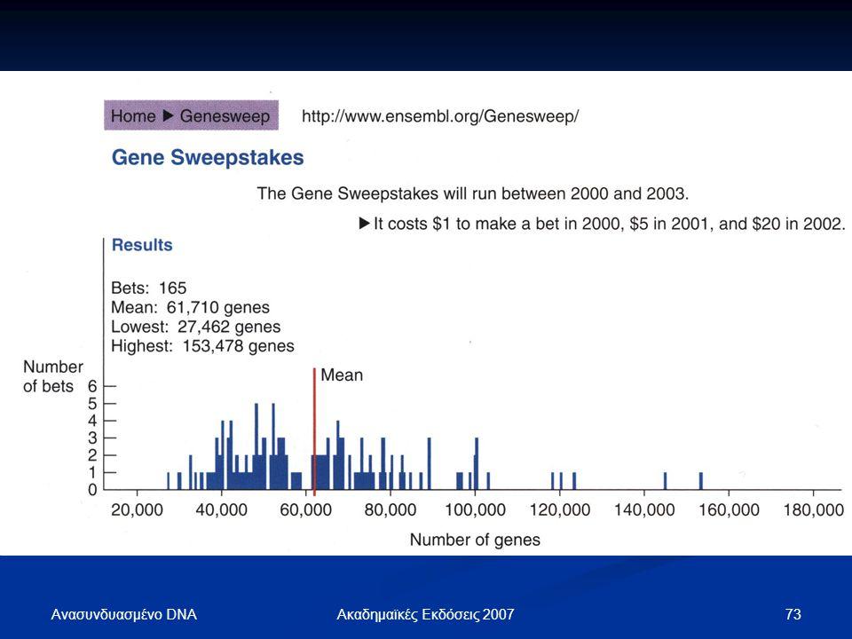 Ανασυνδυασμένο DNA 73Ακαδημαϊκές Εκδόσεις 2007