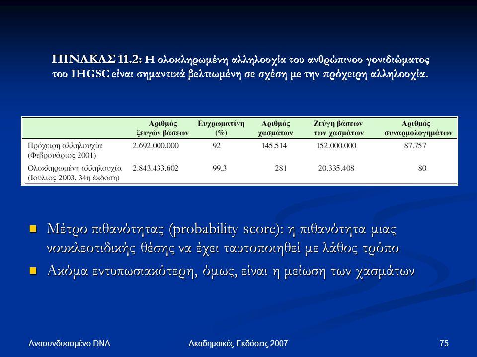 Μέτρο πιθανότητας (probability score): η πιθανότητα μιας νουκλεοτιδικής θέσης να έχει ταυτοποιηθεί με λάθος τρόπο Μέτρο πιθανότητας (probability score