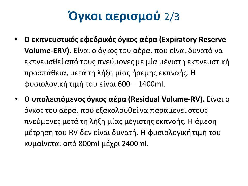 Όγκοι αερισμού 2/3 Ο εκπνευστικός εφεδρικός όγκος αέρα (Εxpiratory Reserve Volume-ERV). Είναι ο όγκος του αέρα, που είναι δυνατό να εκπνευσθεί από του