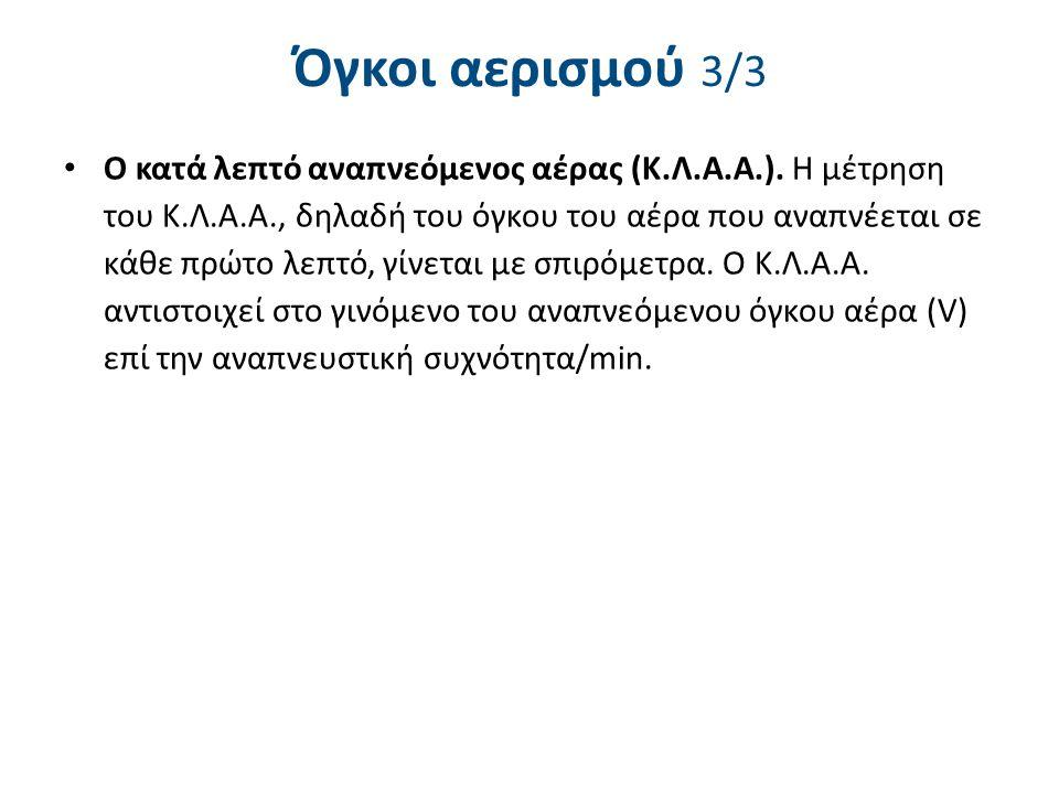 Όγκοι αερισμού 3/3 Ο κατά λεπτό αναπνεόμενος αέρας (Κ.Λ.Α.Α.). Η μέτρηση του Κ.Λ.Α.Α., δηλαδή του όγκου του αέρα που αναπνέεται σε κάθε πρώτο λεπτό, γ