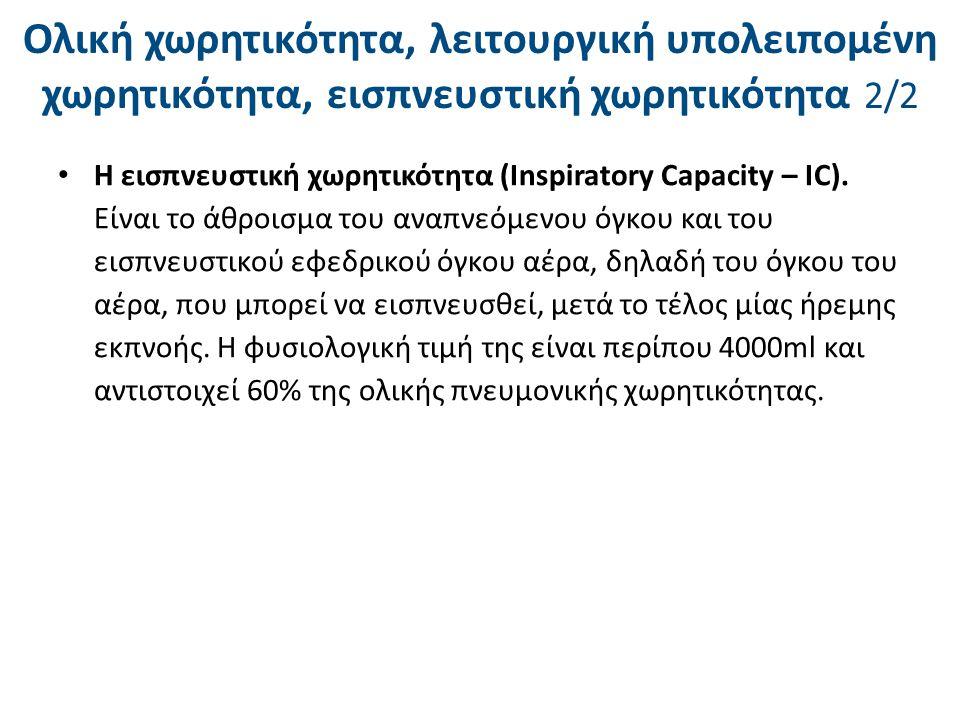 Ολική χωρητικότητα, λειτουργική υπολειπομένη χωρητικότητα, εισπνευστική χωρητικότητα 2/2 Η εισπνευστική χωρητικότητα (Inspiratory Capacity – IC). Είνα
