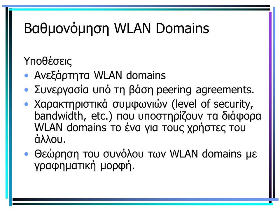 Βαθμονόμηση WLAN Domains Υποθέσεις Ανεξάρτητα WLAN domains Συνεργασία υπό τη βάση peering agreements. Χαρακτηριστικά συμφωνιών (level of security, ban