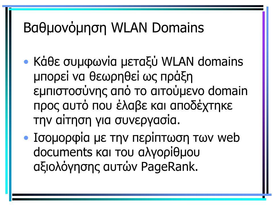 Βαθμονόμηση WLAN Domains Κάθε συμφωνία μεταξύ WLAN domains μπορεί να θεωρηθεί ως πράξη εμπιστοσύνης από το αιτούμενο domain προς αυτό που έλαβε και αποδέχτηκε την αίτηση για συνεργασία.