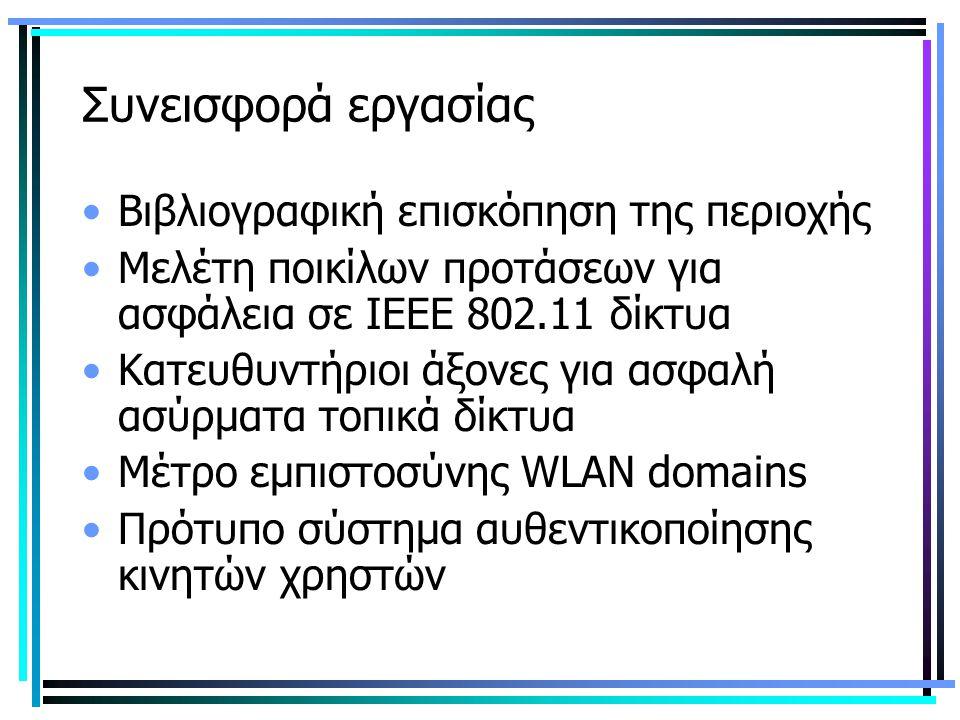 Συνεισφορά εργασίας Βιβλιογραφική επισκόπηση της περιοχής Μελέτη ποικίλων προτάσεων για ασφάλεια σε ΙΕΕΕ 802.11 δίκτυα Κατευθυντήριοι άξονες για ασφαλή ασύρματα τοπικά δίκτυα Μέτρο εμπιστοσύνης WLAN domains Πρότυπο σύστημα αυθεντικοποίησης κινητών χρηστών